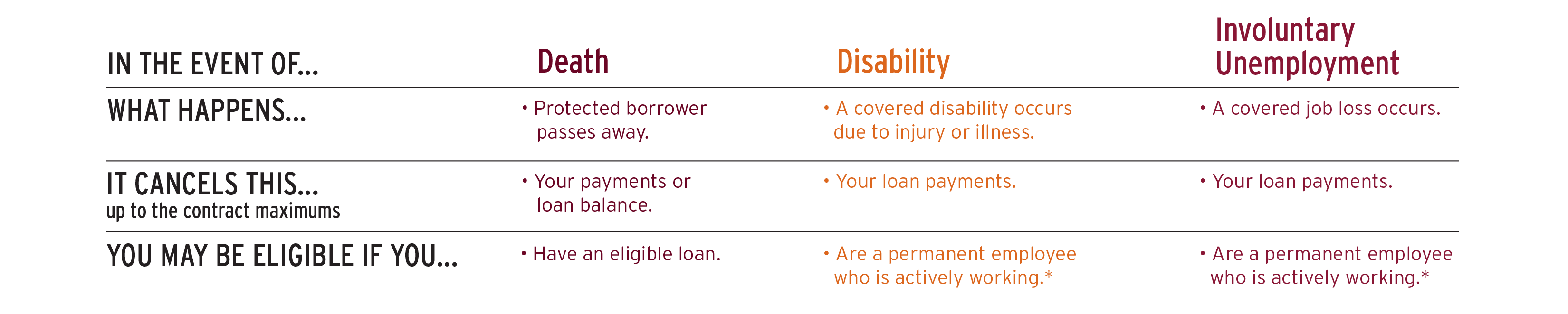 Debt Protection Image